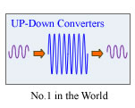 Up Down Converters